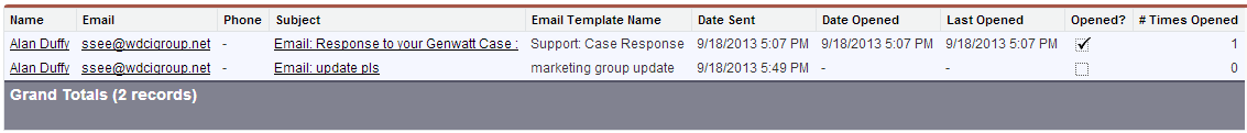 email report